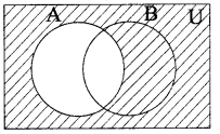 Samacheer Kalvi 9th Maths Chapter 1 Set Language Additional Questions 3