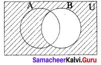 Samacheer Kalvi 9th Maths Chapter 1 Set Language Additional Questions 4