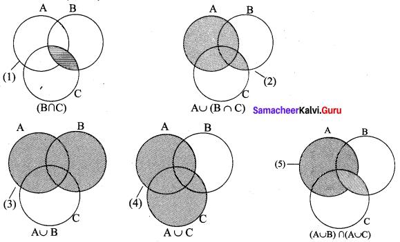 9th Maths Exercise 1.5 Samacheer Kalvi Chapter 1 Set Language