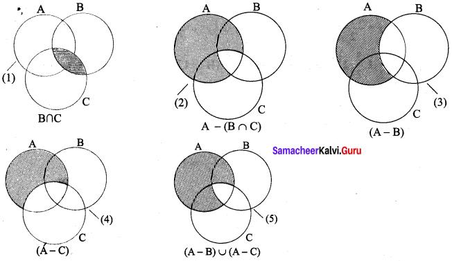 Class 9 Maths Chapter 1 Samacheer Kalvi Set Language Ex 1.5