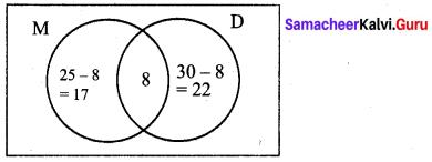 Exercise 1.6 Class 9 Maths Samacheer Kalvi Chapter 1 Set Language