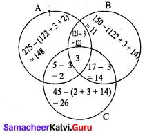 9th Standard Maths Exercise 1.6 Solutions Chapter 1 Set Language Samacheer Kalvi