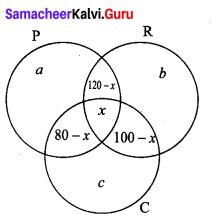 9th Maths 1.6 Solutions Chapter 1 Set Language Samacheer Kalvi