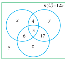 Samacheer Kalvi Guru 9th Maths Solutions Chapter 1 Set Language Ex 1.6