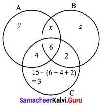 Samacheer Kalvi 9th Standard Maths Solutions Chapter 1 Set Language Ex 1.6