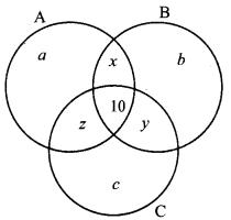 Samacheer Kalvi 9th Maths Solutions Pdf Chapter 1 Set Language Ex 1.6