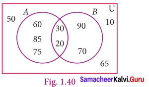 Samacheer Kalvi 9th Maths Chapter 1 Set Language Ex 1.7 1