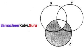 Samacheer Kalvi 9th Maths Chapter 1 Set Language Ex 1.7 3