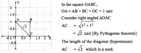Samacheer Kalvi 9th Maths Chapter 2 Real Numbers Additional Questions 17