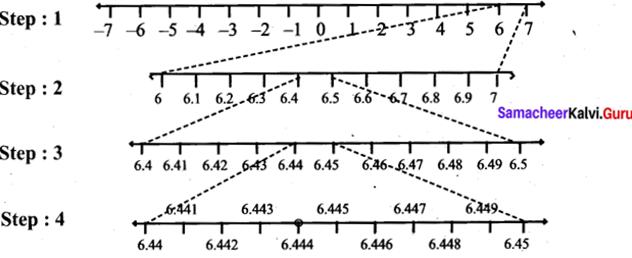 Samacheer Kalvi 9th Maths Chapter 2 Real Numbers Ex 2.4 2