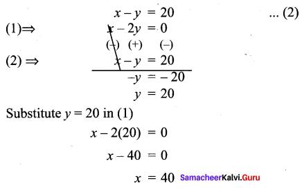 Samacheer Kalvi 9th Maths Chapter 3 Algebra Additional Questions 113