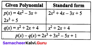 Samacheer Kalvi 9th Maths Chapter 3 Algebra Additional Questions 50