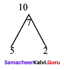 Samacheer Kalvi 9th Maths Chapter 3 Algebra Additional Questions 70