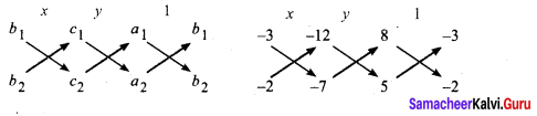 Samacheer Kalvi 9th Maths Chapter 3 Algebra Ex 3.13 1