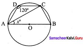 Samacheer Kalvi 9th Maths Chapter 4 Geometry Ex 4.4 1