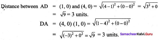 Samacheer Kalvi 9th Maths Chapter 5 Coordinate Geometry Additional Questions 100