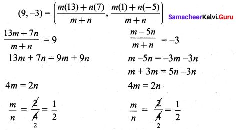 Samacheer Kalvi 9th Maths Chapter 5 Coordinate Geometry Additional Questions 91