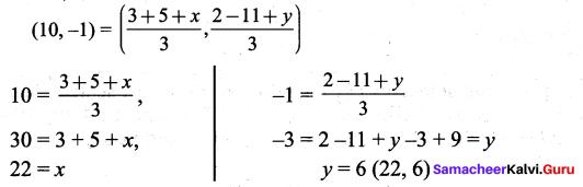 Samacheer Kalvi 9th Maths Chapter 5 Coordinate Geometry Additional Questions 95