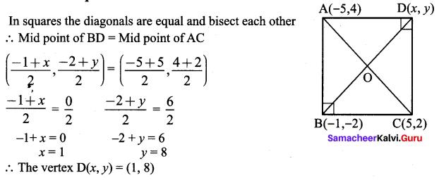 9th Class Math Exercise 5.3 Solution Chapter 5 Coordinate Geometry Samacheer Kalvi