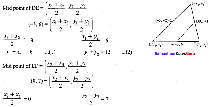 Samacheer Kalvi 9th Maths Chapter 5 Coordinate Geometry Ex 5.3 11