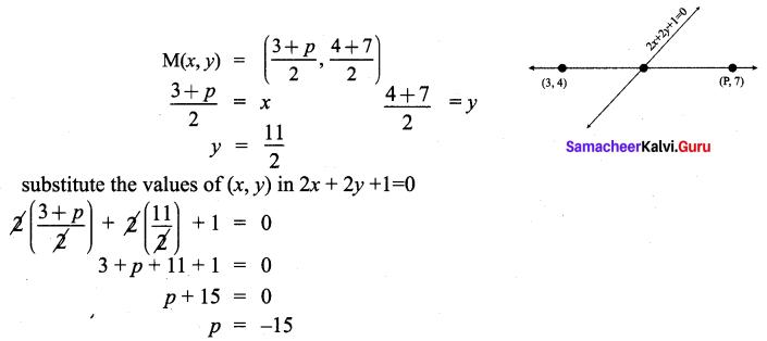 9th Maths 5.3 Solutions Chapter 5 Coordinate Geometry Samacheer Kalvi