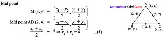 Ex 5.3 Class 9 Samacheer Kalvi Maths Solutions Chapter 5 Coordinate Geometry