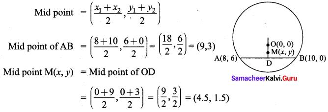 Class 9th Maths Chapter 5 Exercise 5.3 Coordinate Geometry Samacheer Kalvi