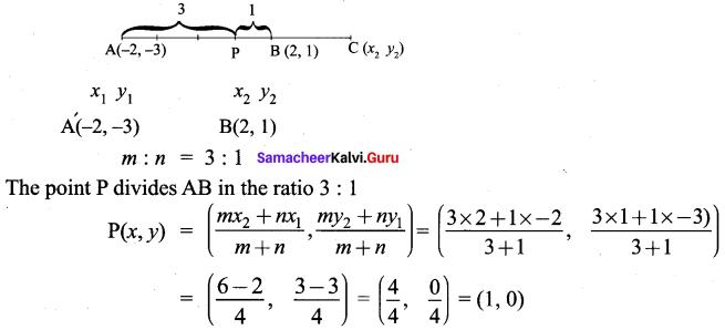 Samacheer Kalvi 9th Maths Chapter 5 Coordinate Geometry Ex 5.4 10