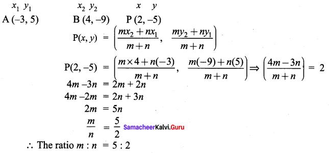 Samacheer Kalvi 9th Maths Chapter 5 Coordinate Geometry Ex 5.4 2