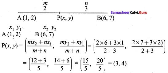 Samacheer Kalvi 9th Maths Chapter 5 Coordinate Geometry Ex 5.4 3