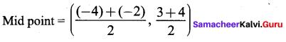 Samacheer Kalvi 9th Maths Chapter 5 Coordinate Geometry Ex 5.6 52