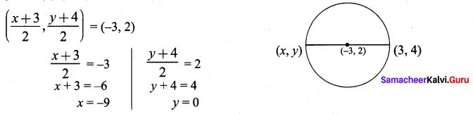 Samacheer Kalvi 9th Maths Chapter 5 Coordinate Geometry Ex 5.6 55