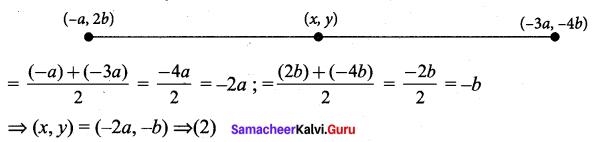 Samacheer Kalvi 9th Maths Chapter 5 Coordinate Geometry Ex 5.6 62