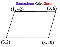 Samacheer Kalvi 9th Maths Chapter 5 Coordinate Geometry Ex 5.6 66