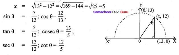 Samacheer Kalvi 9th Maths Chapter 6 Trigonometry Additional Questions 6