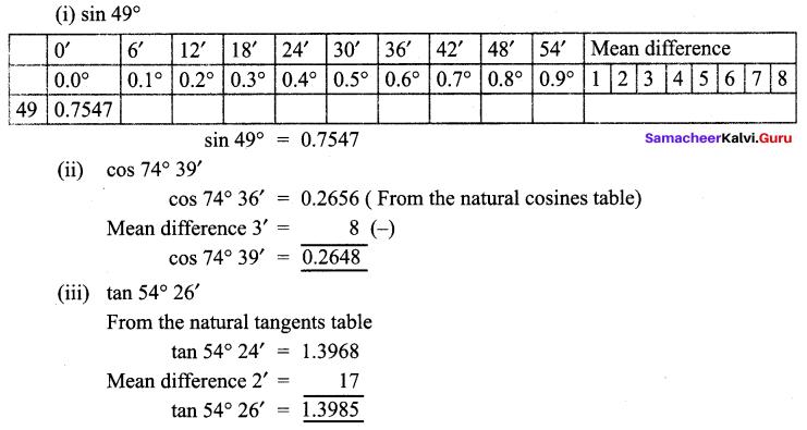 Samacheer Kalvi 9th Maths Chapter 6 Trigonometry Ex 6.4 1
