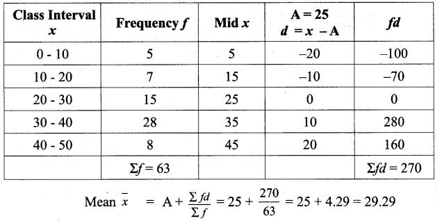 Class 9 Maths Chapter 8 Solutions Samacheer Kalvi Solutions Statistics Ex 8.1
