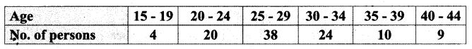 Samacheer Kalvi 9th Maths Solutions Chapter 8 Statistics Ex 8.1