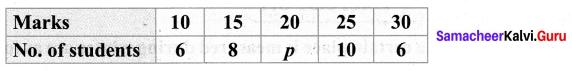 Samacheer Kalvi 9th Guide Maths Solutions Chapter 8 Statistics Ex 8.1