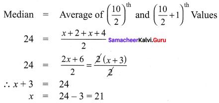 Samacheer Kalvi 9th Maths Chapter 8 Statistics Ex 8.2 3