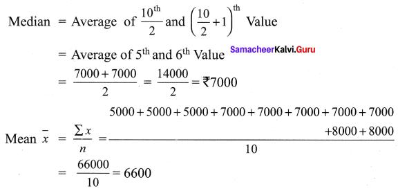 Samacheer Kalvi 9th Maths Chapter 8 Statistics Ex 8.3 1