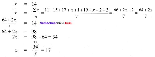 Samacheer Kalvi 9th Maths Chapter 8 Statistics Ex 8.3 2
