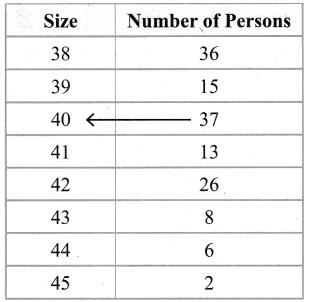 Samacheer Kalvi 9th Maths Chapter 8 Statistics Ex 8.3 4