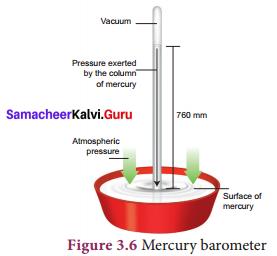 Fluids Lesson 9th Class Samacheer Kalvi Chapter 3