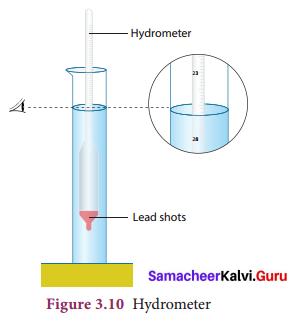 9th Science Fluids Samacheer Kalvi Chapter 3