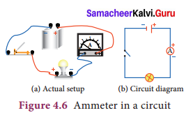 9th Science Electric Charge And Electric Current Samacheer Kalvi Chapter 4