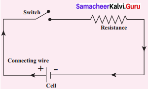Chapter 4 Electric Charge And Electric Current Samacheer Kalvi 9th Science