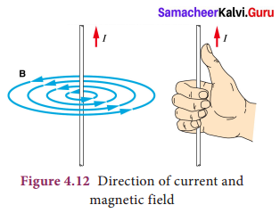 Electric Charge And Electric Current Samacheer Kalvi 9th Science Solutions Chapter 4