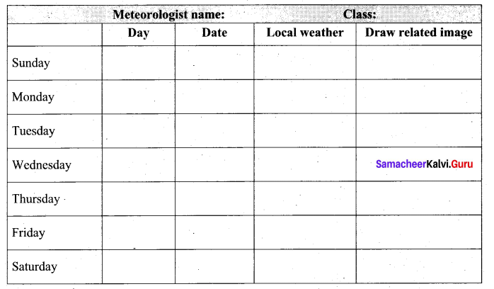 Atmosphere 9th Class Lesson Samacheer Kalvi Geography Chapter 3