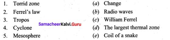 Define Atmosphere Class 9 Samacheer Kalvi Geography Chapter 3